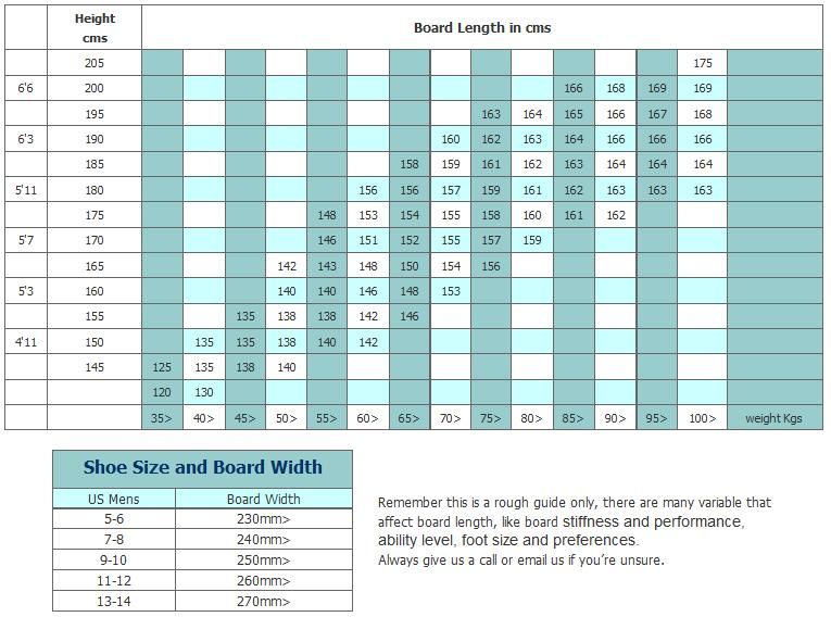fitment snowboard guide